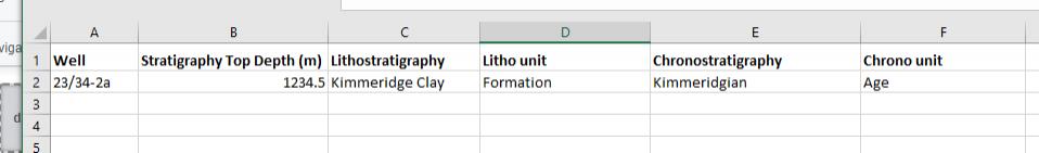 lithostratigraphy and chronostratigraphy